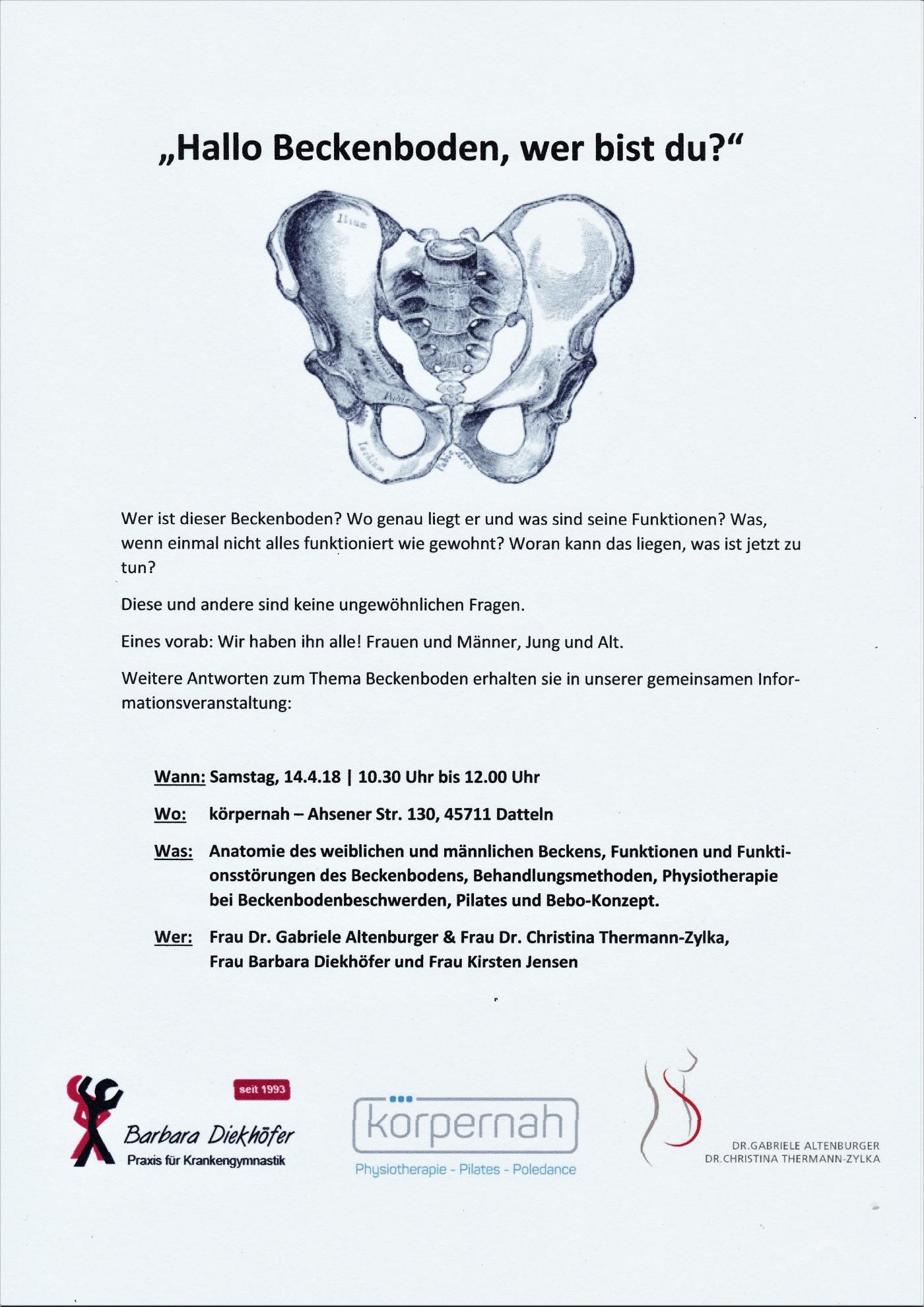 Groß Beckenboden Bilder Anatomie Ideen - Anatomie Von Menschlichen ...